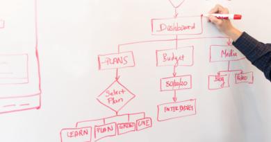 Jak řídit kybernetickou bezpečnost? #3 Procesní a organizační nastavení